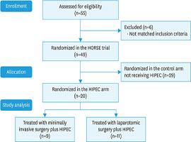 Jgo Journal Of Gynecologic Oncology